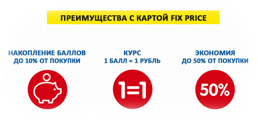 Преимущества карты Fix Price Bonus